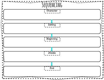 Reading Wonders Grade 4 Unit 1 Graphic Organizers