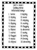 Reading Wonders- Grade 4- Unit 4- Spelling Words