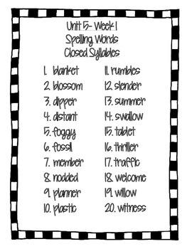 Reading Wonders- Grade 4- Unit 5- Spelling Words