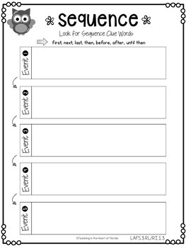 Reading Wonders Graphic Organizers - LAFS Aligned