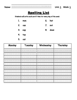 Reading Wonders Interactive Spelling List