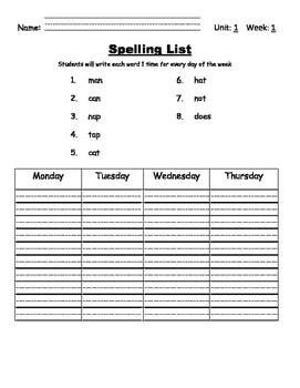 Reading Wonders Interactive Spelling Lists