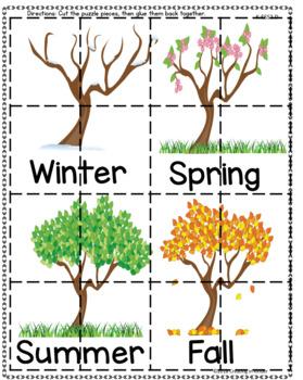 Homework for Reading Wonders Kindergarten Unit 6 Week 1