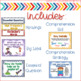 Reading Wonders Kindergarten Focus Wall (Units 1 & 2)