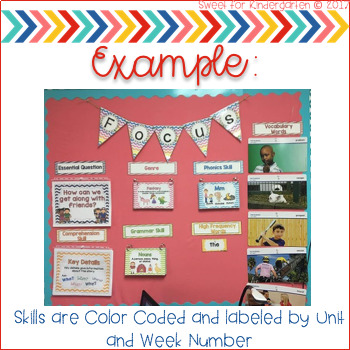 Kindergarten Focus Wall- Units 5 and 6 (aligned with Reading Wonders)