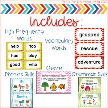 Reading Wonders Kindergarten- Units 9 and 10 Focus Wall