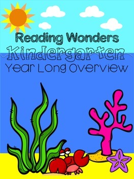Reading Wonders Kindergarten Overview