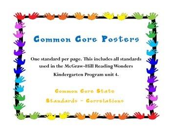 Reading Wonders Kindergarten Unit 4 Week 3