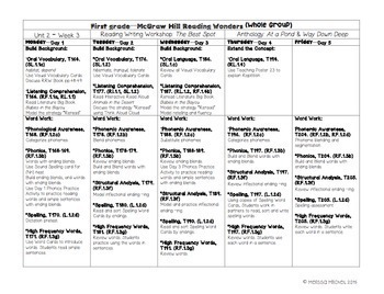 First Grade Reading Wonders Lesson Plans and Extra Activities Unit 2 Week 3