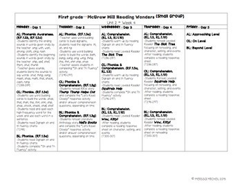 First Grade Reading Wonders Lesson Plans and Extra Activities Unit 2 Week 4