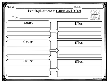 Second Grade Reading Wonders Lesson Plans and Extra Activities Unit 4 Week 2