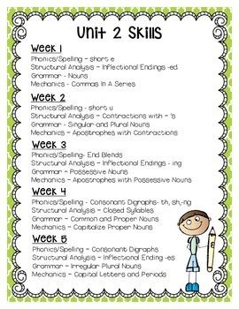 Reading Wonders Morning Work Unit 2 Grade 1