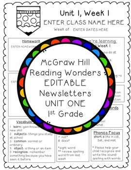 Reading Wonders EDITABLE Newsletters 1st Grade Unit One