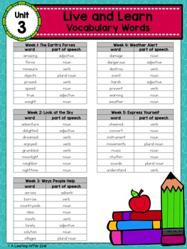 Reading Wonders Vocabulary Word Wall Cards Grade 2 Unit 3