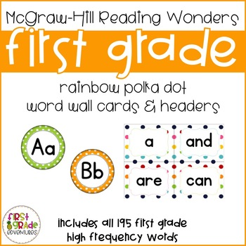 Reading Wonders Polka Dot High Frequency Word Wall Cards- 1st Grade [Editable]
