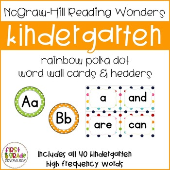 Reading Wonders Polka Dot Word Wall Cards and Headers -Kindergarten [Editable]