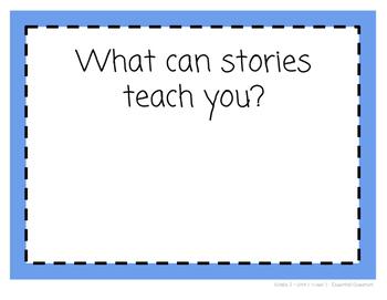 Reading Wonders Resources, Grade 3: Unit 1