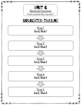 Reading Wonders STEM Challenge: Grade 3 Unit 6