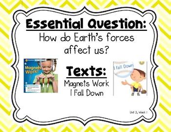 Reading Wonders Second Grade Essential Questions - Unit 3, Chevron Theme