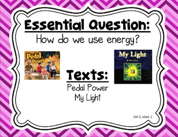 Reading Wonders Second Grade Essential Questions - Unit 6, Chevron Theme