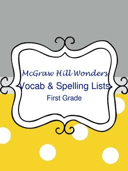 Reading Wonders Spelling and Vocab List