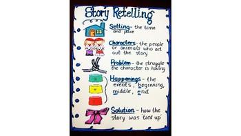 Reading Wonders Start Smart Week 3 Day 2