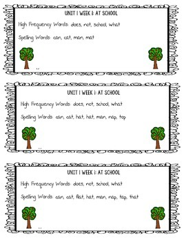 Reading Wonders Unit 1: Differentiated Spelling Lists