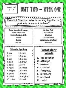 Reading Wonders Unit 2 Review / Parent Guides