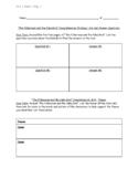 Reading Wonders Unit 2 Skills and Strategies Practice Bund
