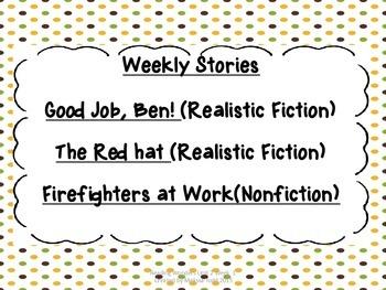 Reading Wonders Unit 2 Week 1