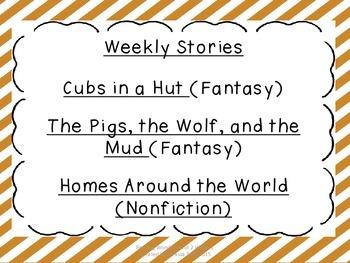 Reading Wonders Unit 2 Week 2