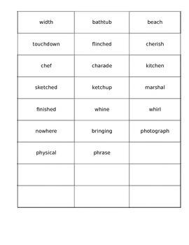 Reading Wonders Unit 2 Week 2 Beyond Spelling Word Sort