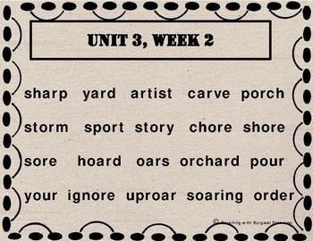 Reading Wonders Unit 3 Week 2 Spelling Task Cards