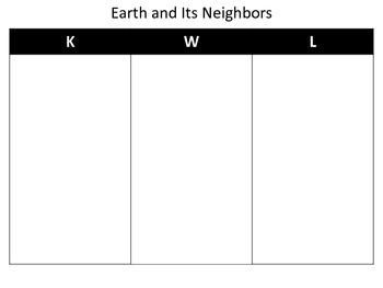 Reading Wonders Unit 3 Week 3 Research KWL Chart - Third Grade