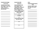 3rd Grade Reading Wonders Unit 3 Week 5 Foldable