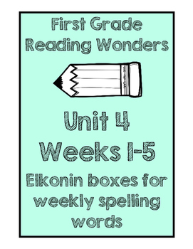 Reading Wonders Unit 4 Elkonin Box Practice
