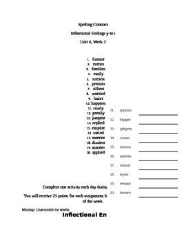Reading Wonders Unit 4, Week 2 Spelling