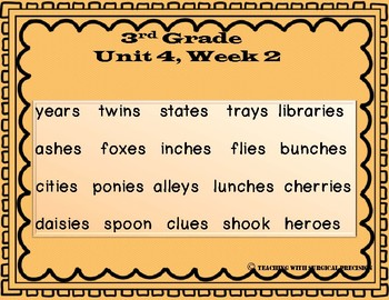 Reading Wonders Unit 4 Week 2 Spelling Task Cards