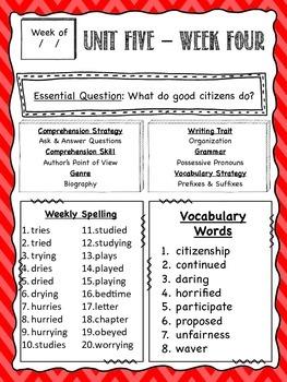Reading Wonders Unit 5 Review / Parent Guides