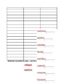 Reading Wonders Unit 5, Week 1 Spelling