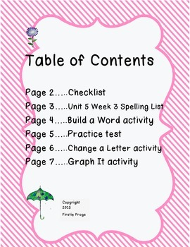Reading Wonders Unit 5 Week 3 Adapted Spelling List and Homework