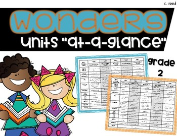 Reading Wonders Unit At-A-Glance {2nd Grade}