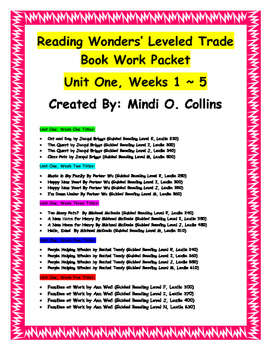 Reading Wonders' Unit One Leveled Book Work Packet (BUNDLE)