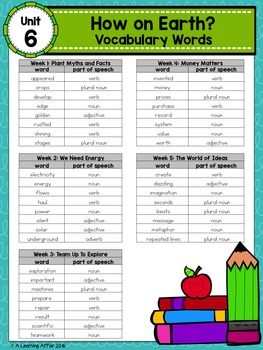 Reading Wonders Vocabulary Word Wall Cards Grade 2 Unit 6