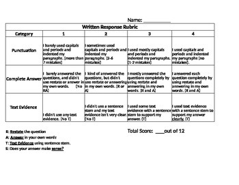 Reading Wonders Weekly Assessment Written Response Rubric