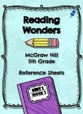 Reading Wonders- Weekly Glance Unit 1 Week 1