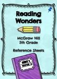 Reading Wonders- Weekly Glance Unit 1 Week 3