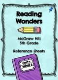 Reading Wonders- Weekly Glance Unit 1 Week 5