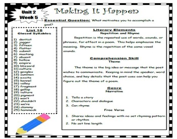 Reading Wonders- Weekly Newsletter Unit 2 Gr.5 Bundle