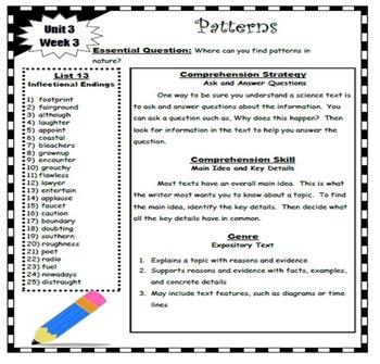 Reading Wonders- Weekly Newsletter Unit 3 Gr.5 Bundle